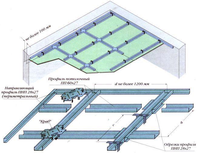 Схема каркаса для стелі з гіпсокартону