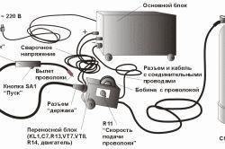 Таблиця характеристик електродів для зварювання