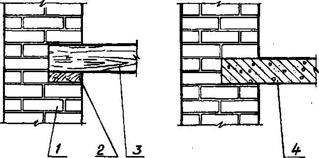 Спирається балки перекриття на стіну з цегли