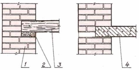 Схема закладення перекриття в зовнішню стіну