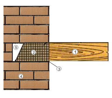 Схема закладення деревяної балки перекриття в цегляну стіну