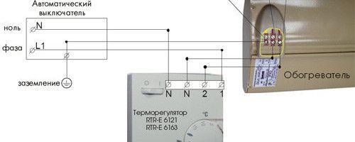 Фото - Нюанси установки інфрачервоних обігрівачів
