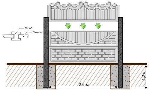 Фото - Нюанси вибору декоративного бетонного паркану