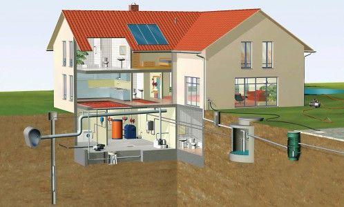 Фото - Новітні технології для опалення будинку