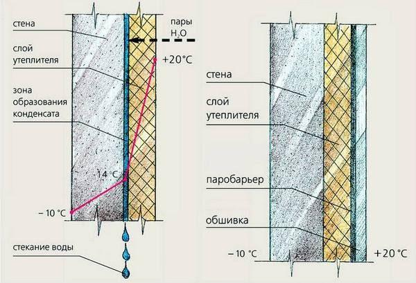 Фото - Чи потрібна гідроізоляція у ванній кімнаті?