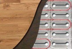 Про теплих підлогах з профільованими матами
