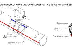 Фото - Обігрів труб, як уникнути замерзання труб