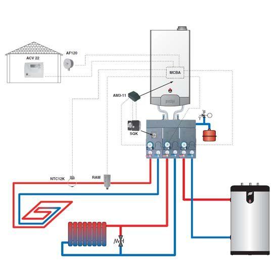 Схема підключення системи опалення, теплої підлоги і водонагрівача до газового котла.