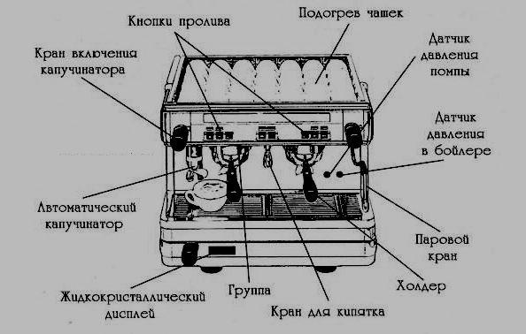 Фото - Загальна інформація про сучасні побутових електроприладах