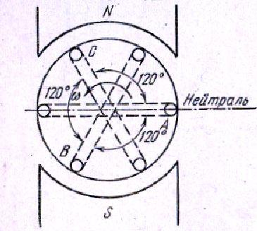 Фото - Загальні відомості про трифазних системах