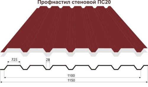 Розміри стандартного стінового профнастилу