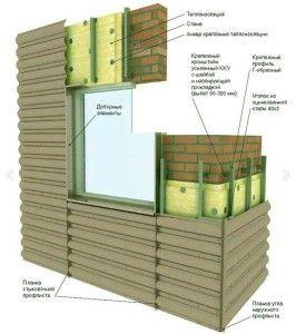Схема фасаду з профнастилу