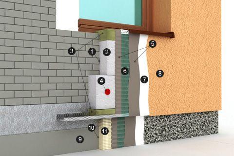 Схема утеплення фасадів на пінополістиролі