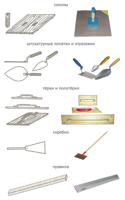 Інструменти для штукатурки стелі