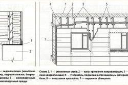 Схема утеплення і облицювання будинку