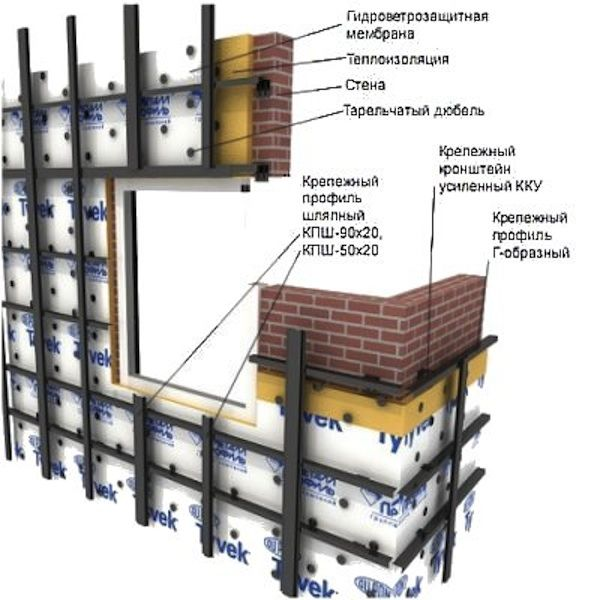 Схема каркаса стіни під профнастил