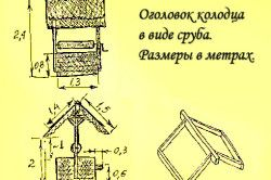 Схема деревяного оголовка для колодязя
