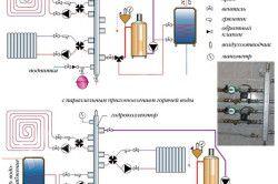 Схема обвязки нагрівального котла