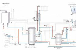 Схема обвязки твердопаливного котла