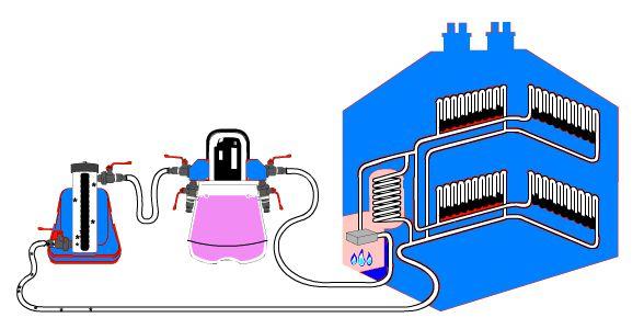 Фото - Очищення систем опалення