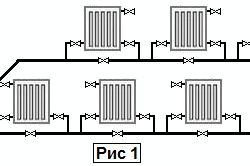 Фото - Однотрубна і двухтрубная схеми підключення батарей