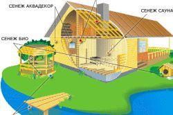 Фото - Вогнебіозахист деревини: як правильно вибрати?