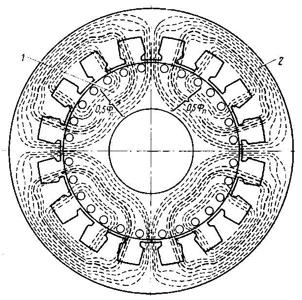 Фото - Опис магнітного поля
