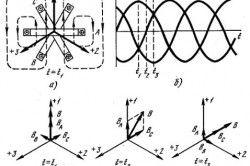 Схема трифазної системи