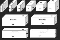 Фото - Визначення розмірів блоків пінобетону для будівництва
