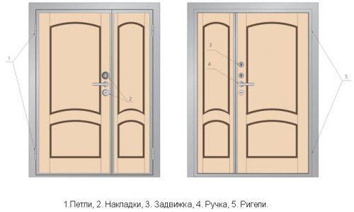 Фото - Визначення розмірів міжкімнатних двостулкових дверей