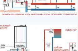 Схема газового опалення для будинку