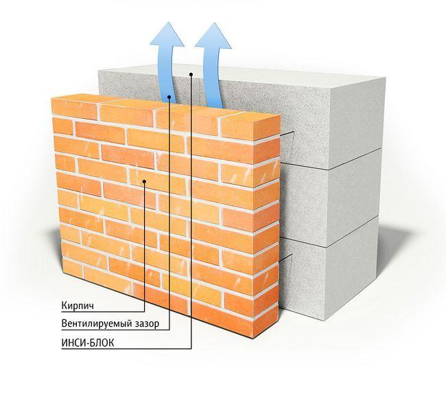 Фото - Оштукатурювання стін з газосилікатних блоків