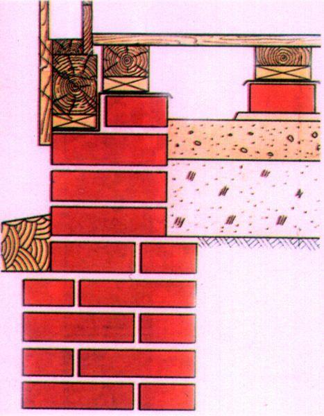 Стовпчастий фундамент з цегли