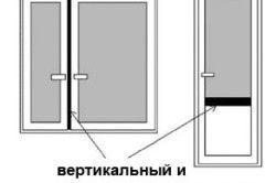 Імпост служить додатковим стабілізатором конструкції, допомагаючи зберігати вікна первісну форму.
