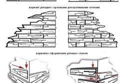 Схеми обробки стіни декоративним каменем