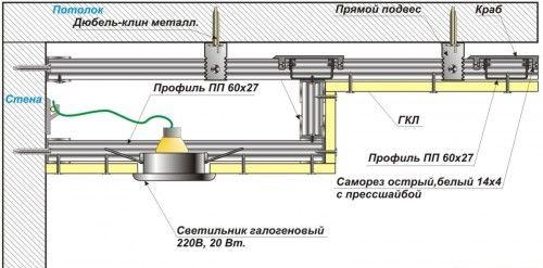 Схема стелі з гіпсокартону.