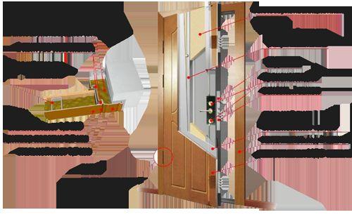 Фото - Основні етапи установки дверей мдф своїми руками