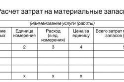 Таблиця витрати розчину для кладки цегли