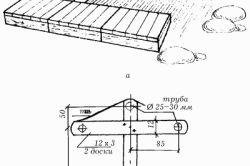 Схема конструкції альтанки