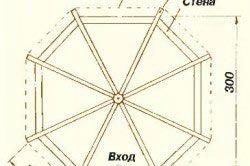 Схема конструкції альтанки-навісу