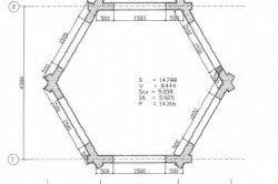 Схема конструкції альтанки-перголи