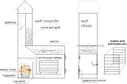 Фото - Основні правила і особливості споруди мангала з металу і з цегли