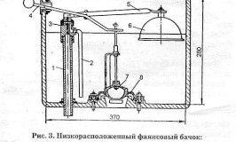 Схема низькорозташованого бачка унітазу