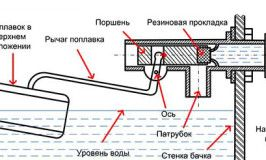 Схема роботи запірного пристрою регулювання рівня води