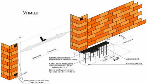 Фото - Основні принципи побудови фундаменту під відкатні ворота