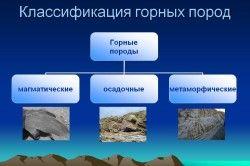 Класифікація гірських порід