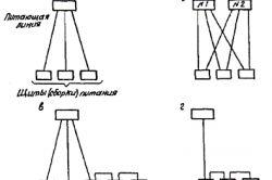 Фото - Основні схеми електропостачання