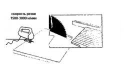 Фото - Основні способи розпилу полікарбонатного листа