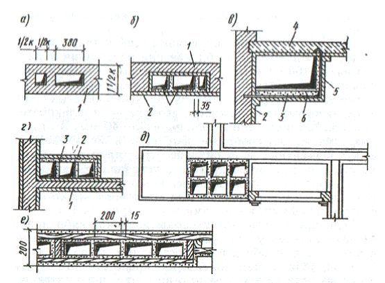 Конструкція вентиляційних каналів і повітроводів