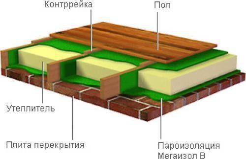 Фото - Основні способи теплоізоляції підлоги в будинку